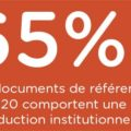 indice-introduction-institutionnelle-sbf120