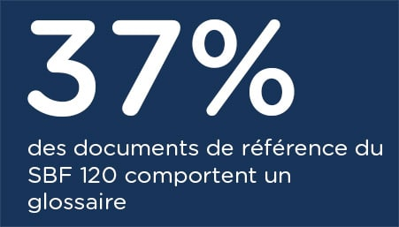 indice-document-de-reference-glossaire